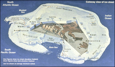 Cutaway view of the ice sheet